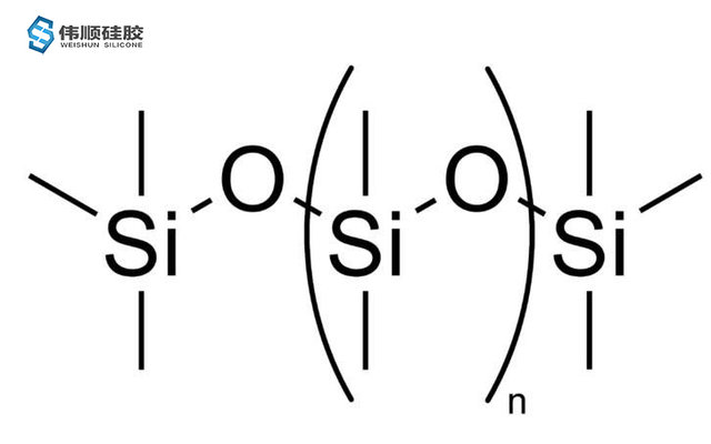 硅胶业务需要知道哪些专业知识