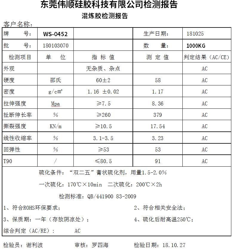 硅胶产品检验报告